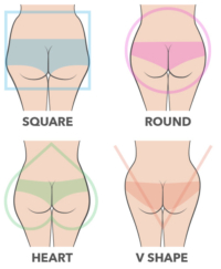 buttocks shapes